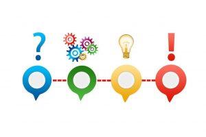 اسامی خاص برای برند گاه معظلی برای متقاضی در هنگام ثبت علامت تجاری محسوب می شود.